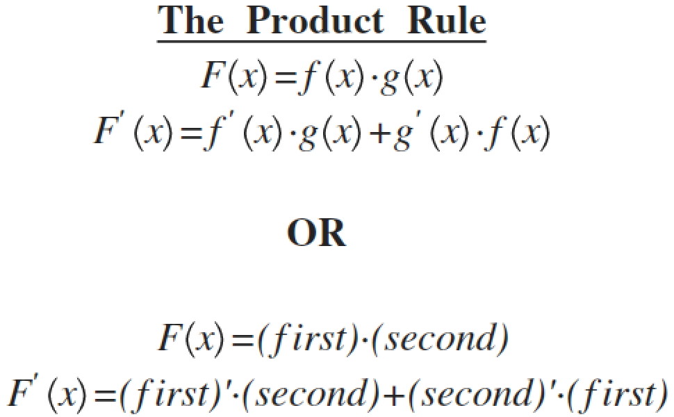 The Product Rule - Math with Julie