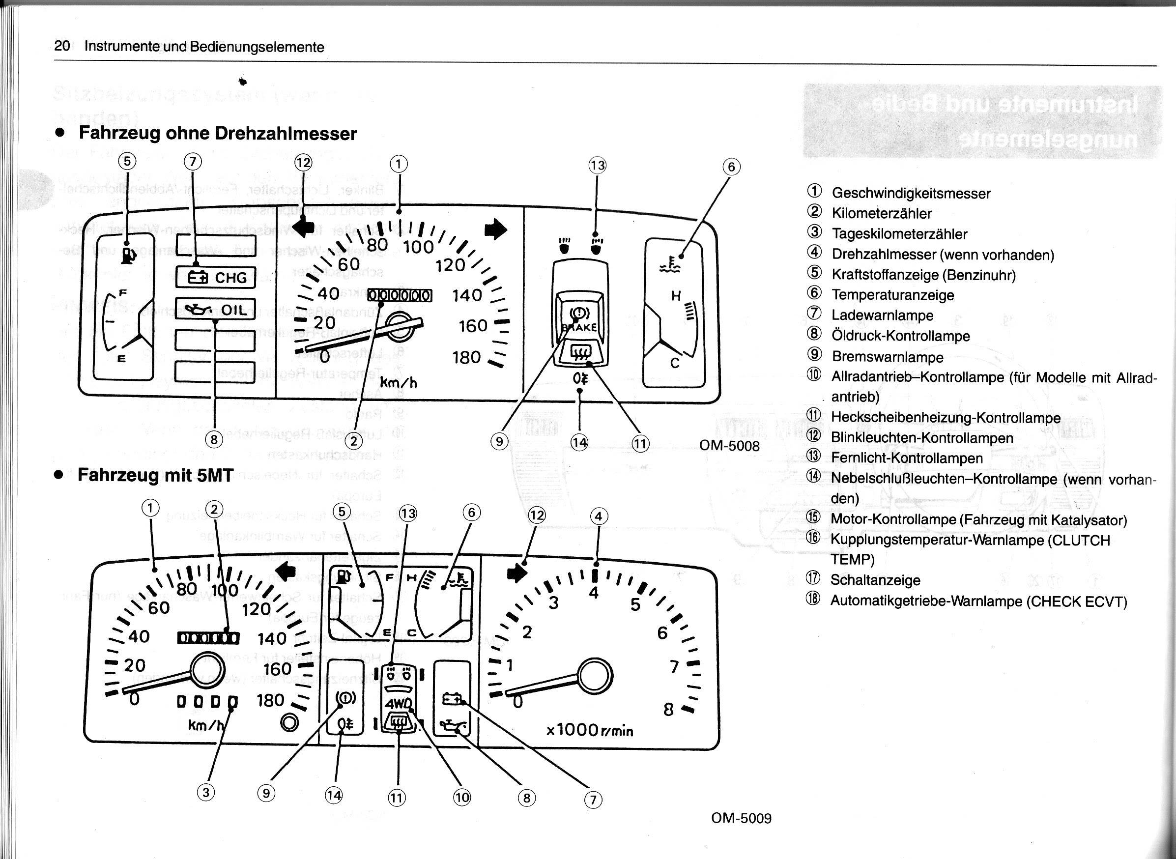 Subaru Justy Radio Wiring Diagram Great Design Of Car Stereo Imprezza 1994 Auto 2012 Impreza Pinout