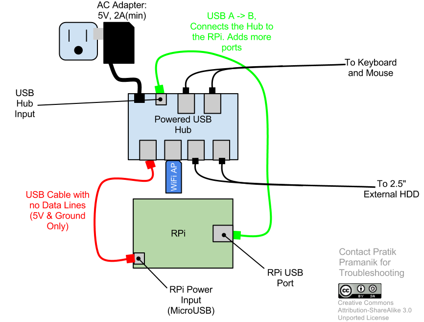 Usb Power Wiring Diagram - Life Style By Modernstork.com