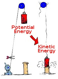 kinetic and potential energy kaycischlesener