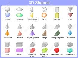 pictures to show how many 3d shapes there are in world kendra s
