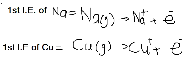 3  Periodicity Definitions - Kerem's Chemistry Notes IB