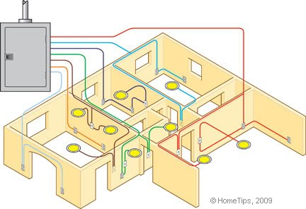house electrical wiring diagrams wiring diagrams and schematics basic electrical house wiring diagrams