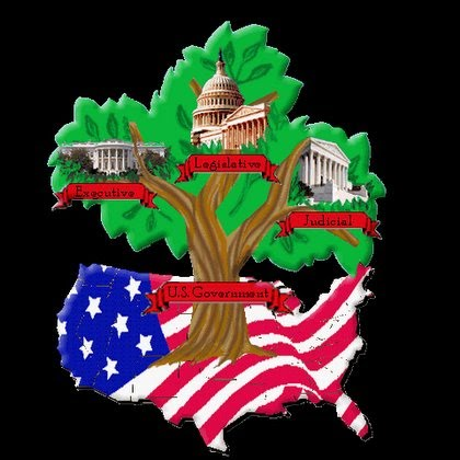 a look at the three branches of government in the united states Three branches are created in the constitution the legislative  the prime  minister heads the government, akin to the american cabinet most bills passed .