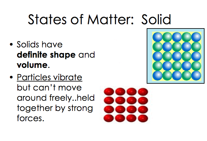 Four States of Matter - Kinetic Theory and States of Matter