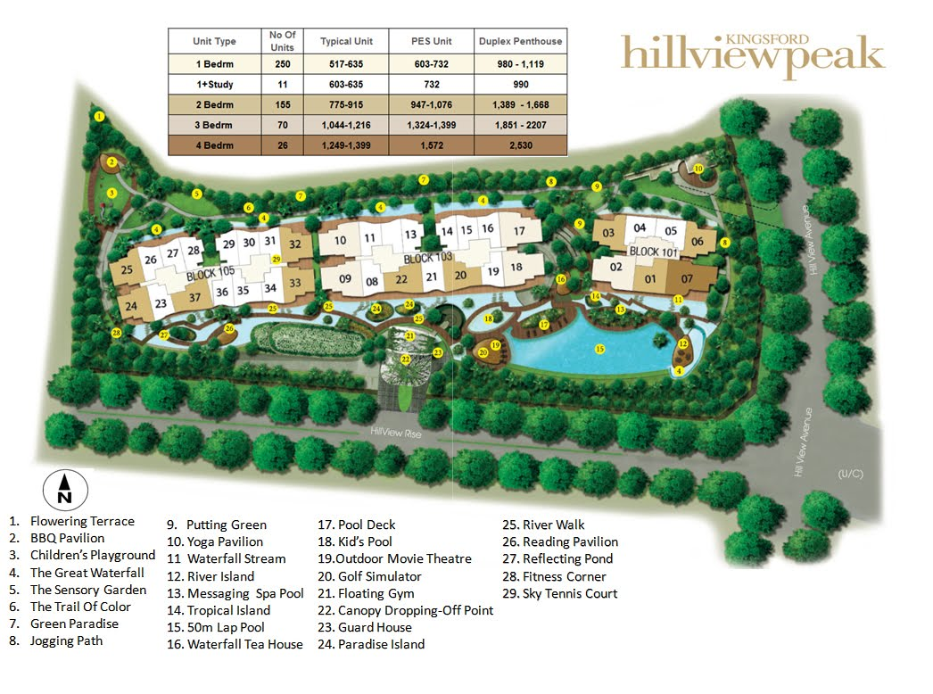 Site plan of Hillview Peak