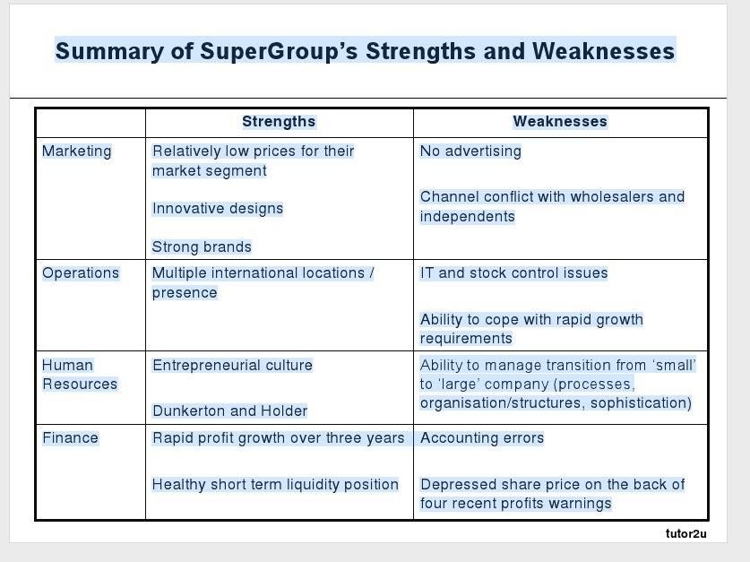 9 Strengths Weaknesses SuperGroup Case Study A2 Business Studies