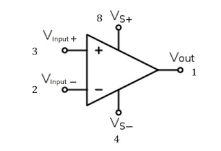 - Lab IV :Opamp Signal-Conditioning Circuit for 3-Wire RTD