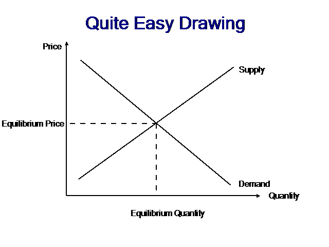 Quite easy drawing qed chiu yu ko this simple utility program is to create simple diagram consists of only straight line and simple curve ccuart Gallery