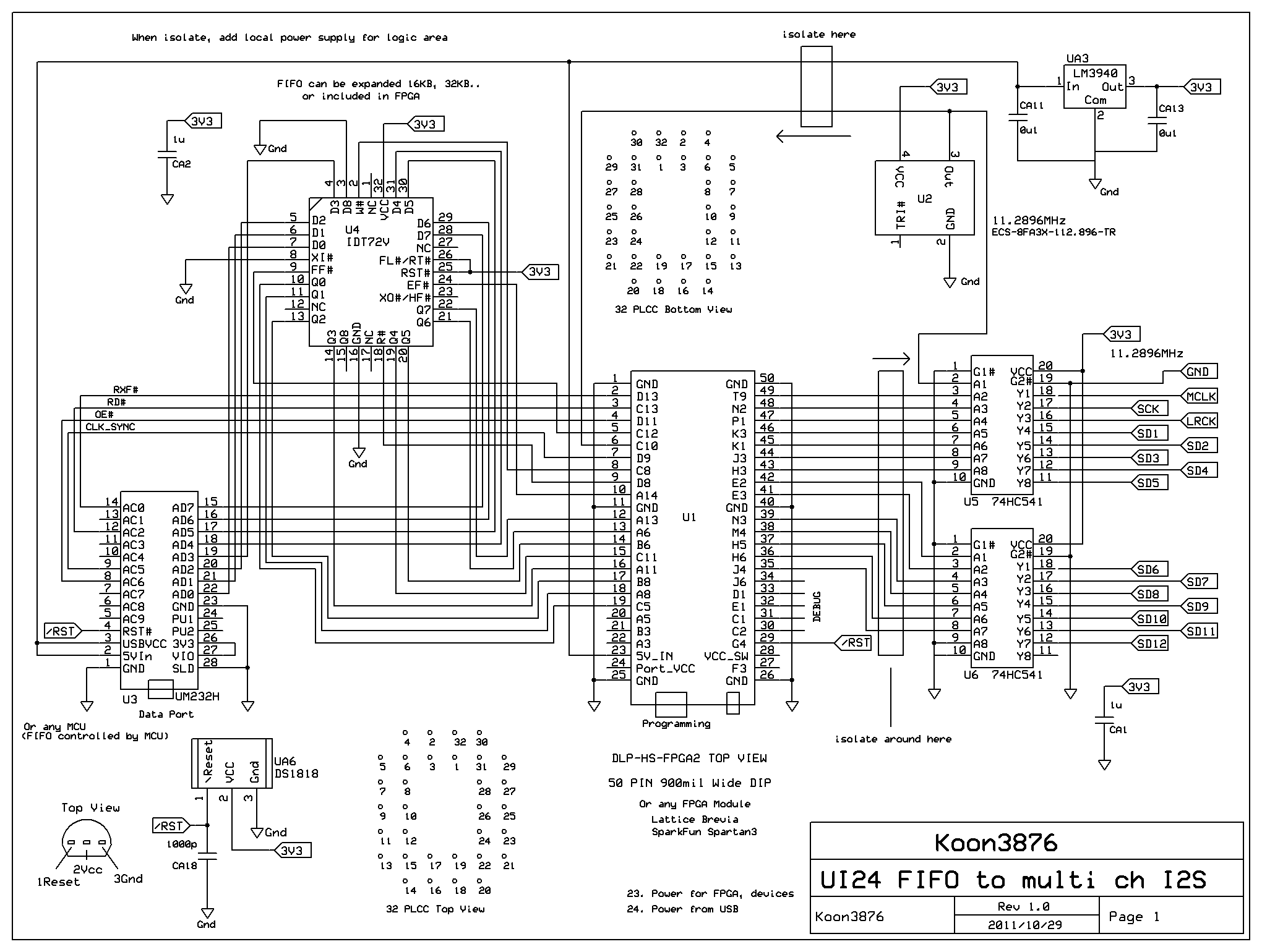usb 2 0 schematic online wiring diagramusb to multi channel i2s usb2 0 24channels koonaudioprojectsusb 2 0 schematic 17