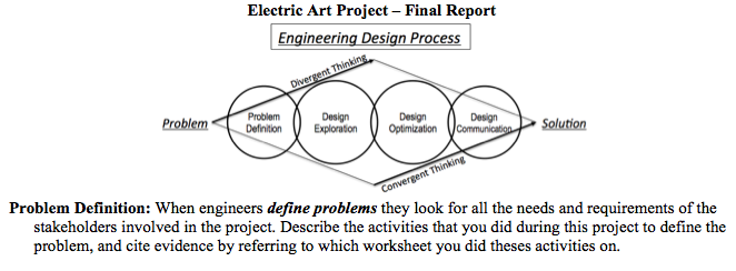 Electric Art An Electric Circuit Project Designed For Freshman – Engineering Design Process Worksheet