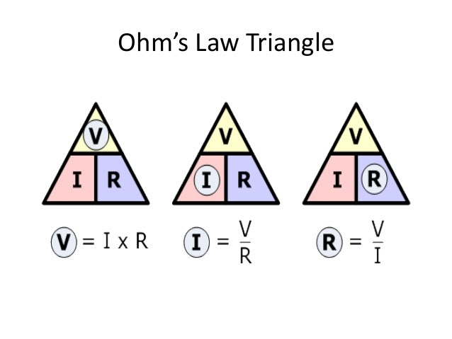 Lesson 1: Ohm's Law, Parallel Circuits, and Series ...
