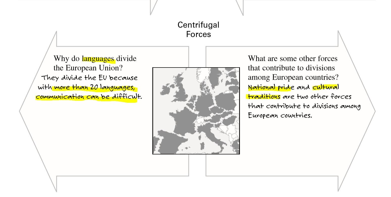 quizlet study set for ch 14--european union