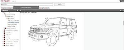 Toyota Fj cruiser Workshop Manual