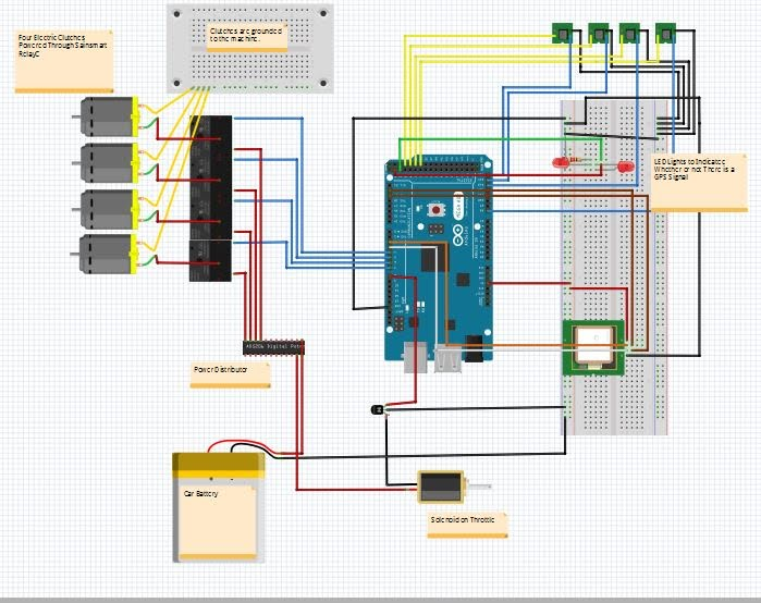 Magnificent Wiring Diagram Land Drone Team Six Wiring Digital Resources Remcakbiperorg