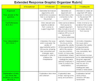 rubrics for critical thinking assessment Holistic critical thinking scoring rubric 4 or instructions herein for local teaching, assessment, research, or other educational and noncommercial uses.