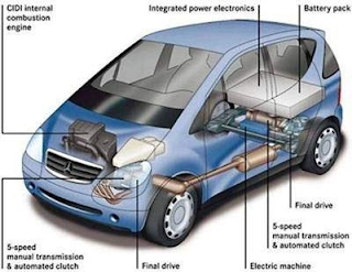 hydroelectric cars   larue science