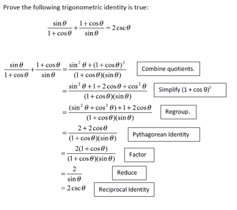 Awesome How To Factor Trig Identities Photos - How To Solution ...