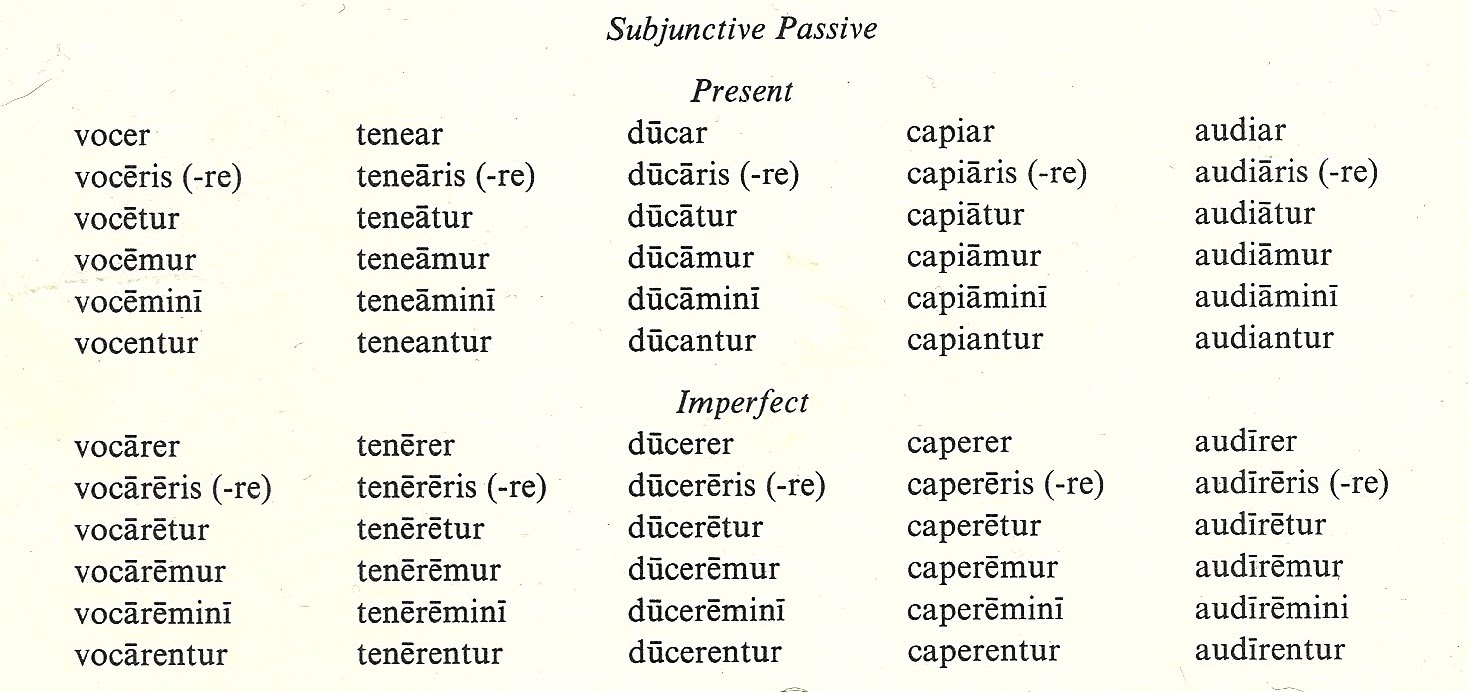worksheet Present Subjunctive Worksheet latin ii for rabbits d imperfect tense passive voice subjunctive video httpswww youtube comwatchvcklhcvllpjc