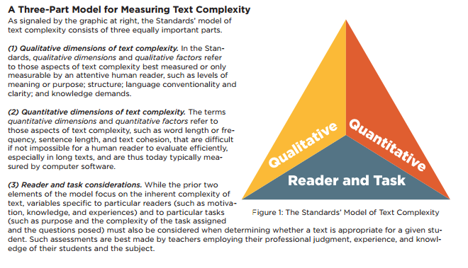 a guide for text complexity Text complexity rubric guide the text complexity rubric linked above contains detailed instructions and a blank rubric that can be reproduced for use within your.