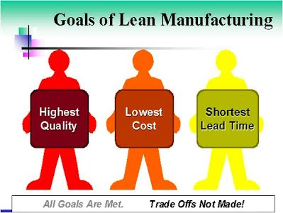 lean manufacturing explained lean made simple zeeshan syed