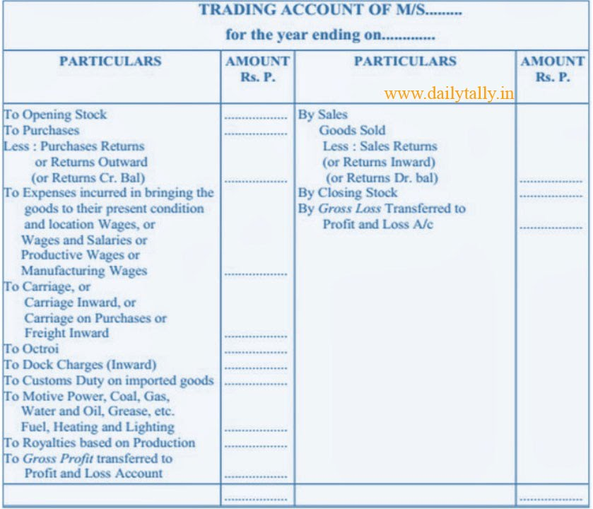 accounting balance sheet and easy obj A only income statement accounts b only balance sheet accounts c the cash account d at least one income statement account and one balance sheet account.