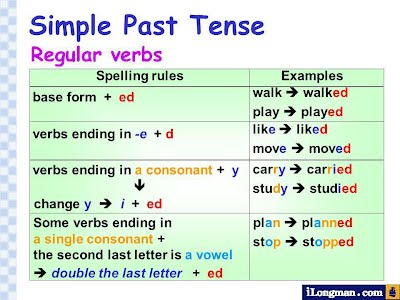 Simple Past - Let's learn a bit of English