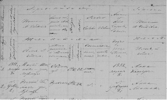 07) GENEALOGICAL RECORDS AVAILABLE FOR LIČARTOVCE