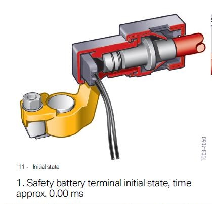 bmw safety battery terminal and cable lixin automotive electrics rh sites google com 2006 bmw 325i battery diagram bmw 335i battery diagram