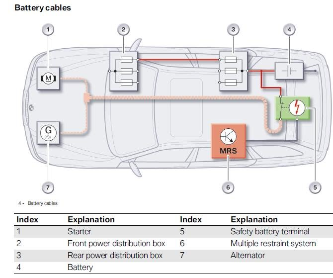 battery cable layout radio and turn signal and some cluster lights not working BMW Z4 Wiring-Diagram 1993 at gsmportal.co