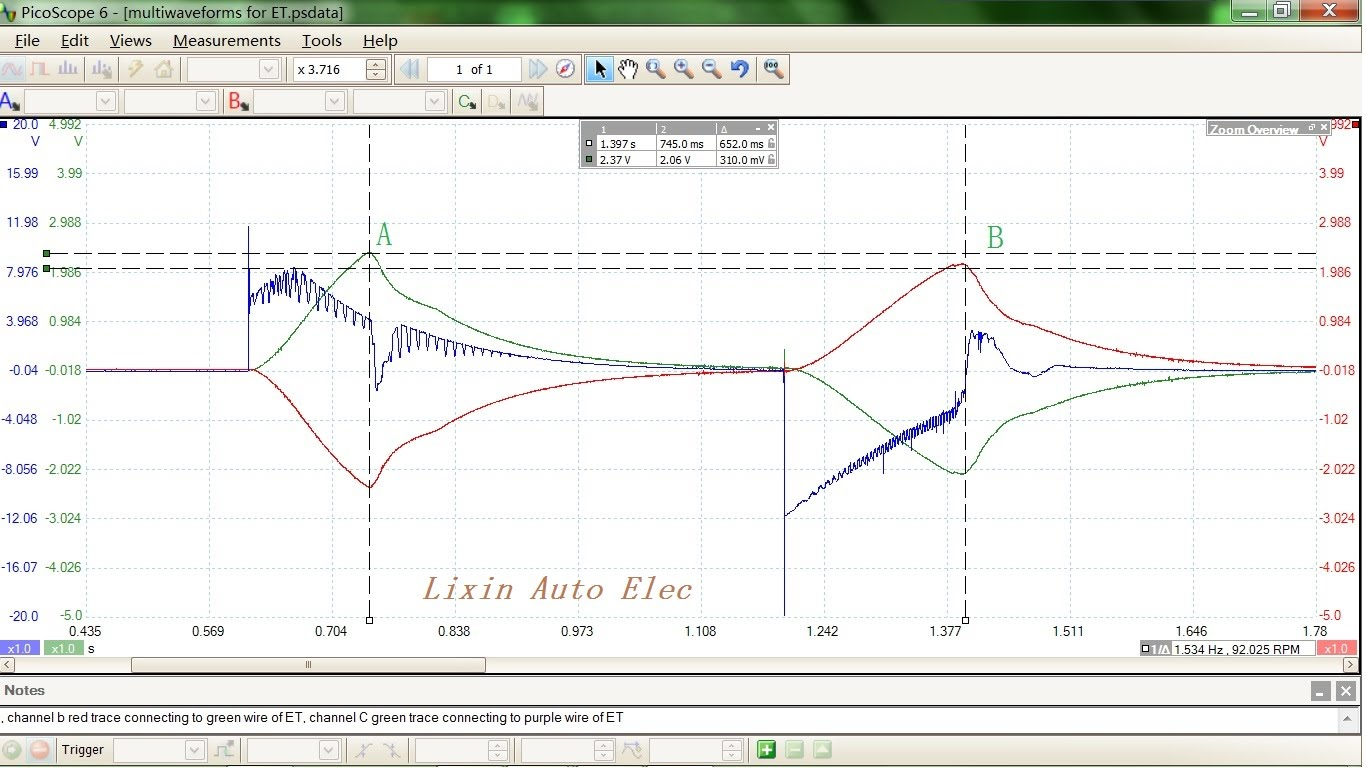 Test A Bosch Electrical Throttle Body With Oscilloscope Lixin Gm Fuel Level Sensor Wiring This Is Good Waveform For The And Can Be Treated As Pattern Diagnostic Purpose Future Referencing