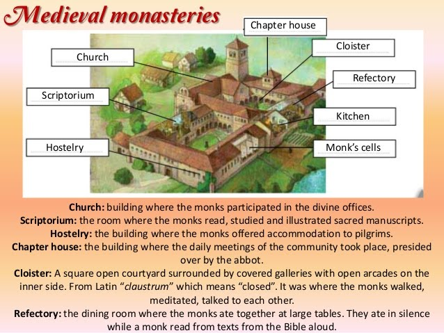 an analysis of the role played by the church in medieval time The roman catholic church played an important role in practically every area of life during the middle ages the roman catholic church was the only church at this time as such these are the major ways in which the church played a role in medieval life.