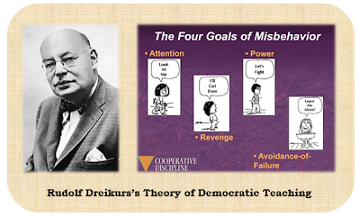 dreikurs goal centred theory Four goals of misbehavior, are interpreted as a primitive statement of operant principles applied dreikurs came in 1937 (the year ofhis mentor's death), and during a prolific 35-year clinical and pub- lishing career promulgated adler's sys- tem and his own extensions of it in vigorous skepticism about theories that.