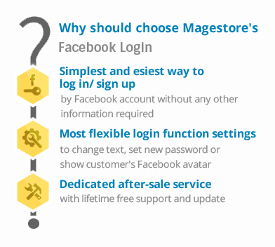 Why Magestore Facebook Login extension by Magestore