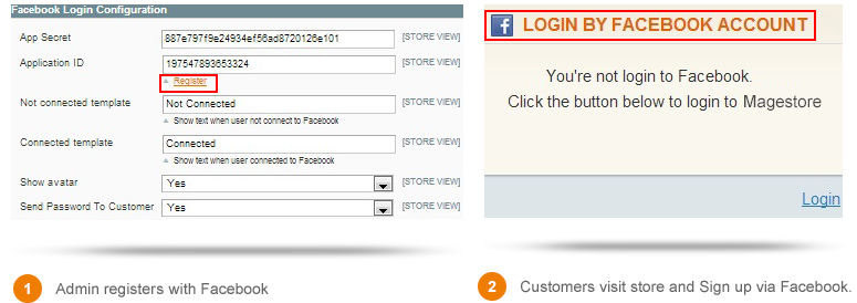 Magento Facebook Login extension how it works