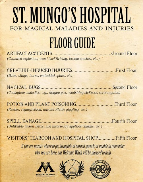 image shows the floor list for st. mungos hospital. ground floor is artifact accidents. first floor is creature induced injuries. second floor is magical bugs. third floor is potion and plant poisoning. fourth floor is spell damage. fifth floor is the hospital shop and visitor's tearoom.
