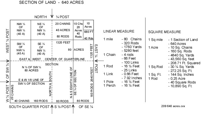 209 Section Of Land 640 Acres Maps For Two Quaker Cemeteries