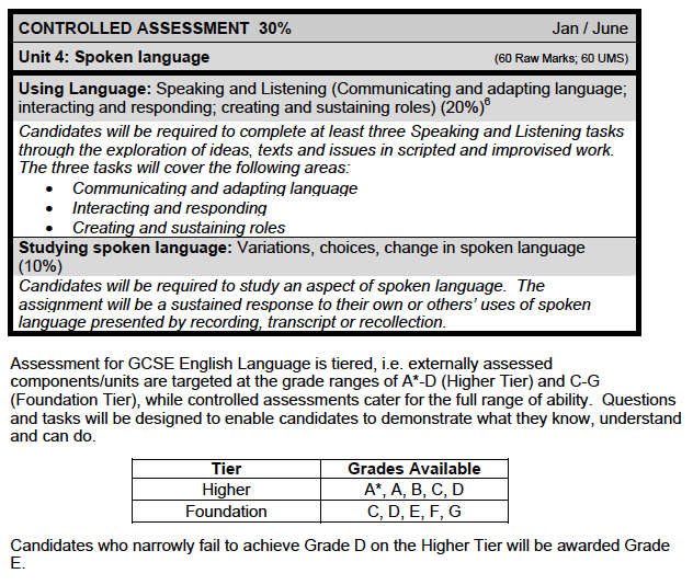 classroom observation overview of international students english language essay Group work with english as second language (esl) students: integrating academic and behavior  students, eg, ell (english language  a classroom observation.