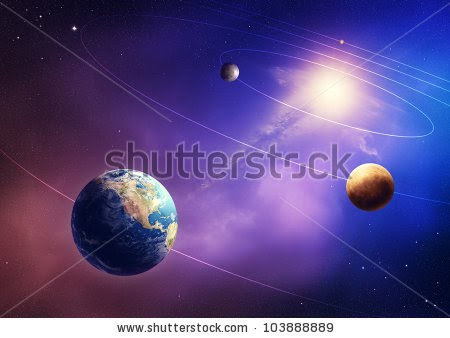 Solar system planets orbitting the Sun