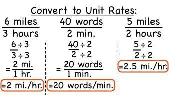 Rate | Definition of Rate by Merriam-Webster