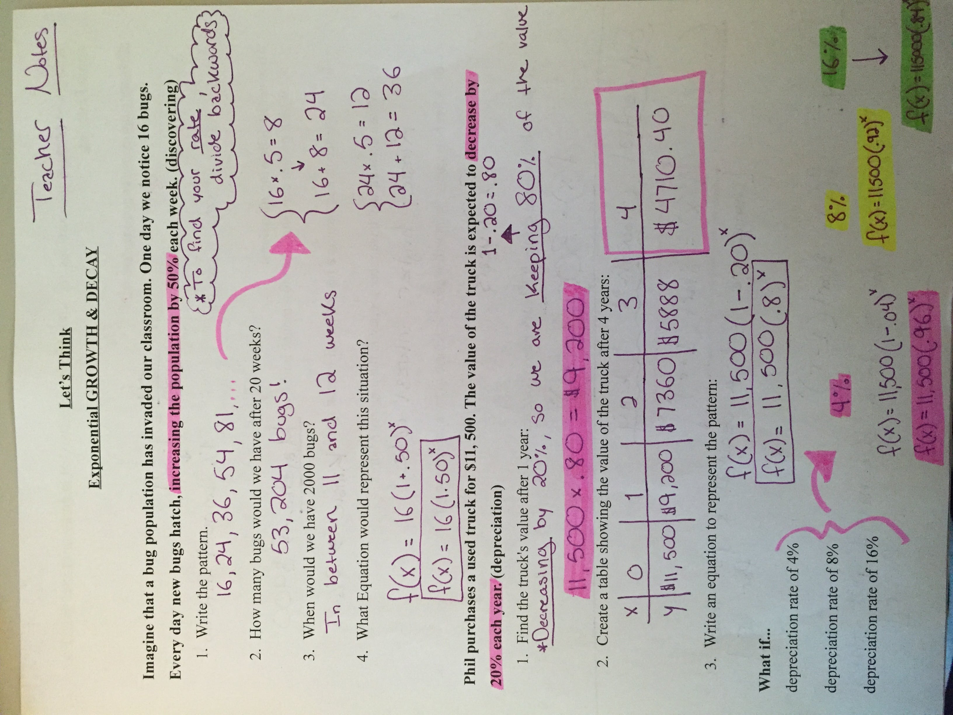 Unit 1- Algebra Notes - Math with Miss Parks