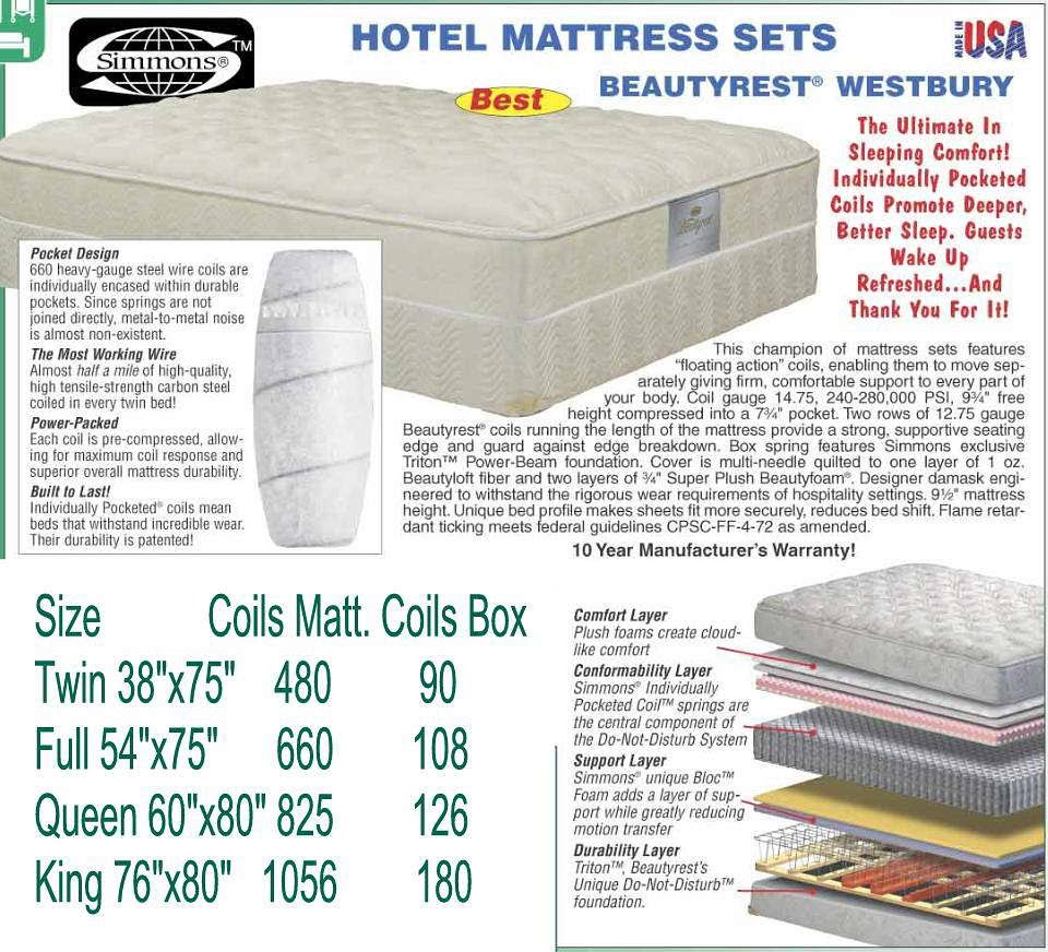 simmons deep sleep. beautyrest black® mattresses feature: simmons deep sleep
