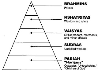 what is the purpose of the caste system