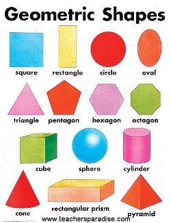 Teacher Page - Geometric Shapes WebQuest