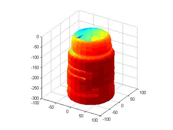 how to i set matlab results to one significant figure