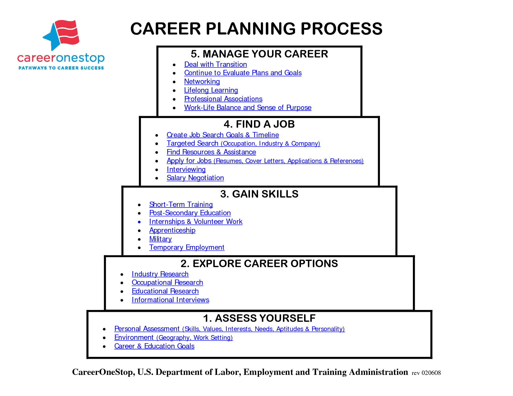 career plans - Parfu kaptanband co