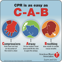 CPR is as easy as CAB