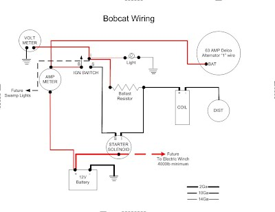 bobcat wiring diagram mills custom sawing. Black Bedroom Furniture Sets. Home Design Ideas