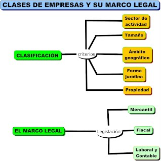 Estructura Legal Mi Sitio Web Jafp