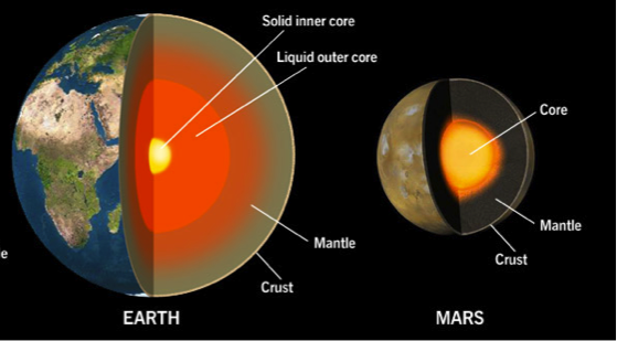 Mars Core Diagram All Kind Of Wiring Diagrams
